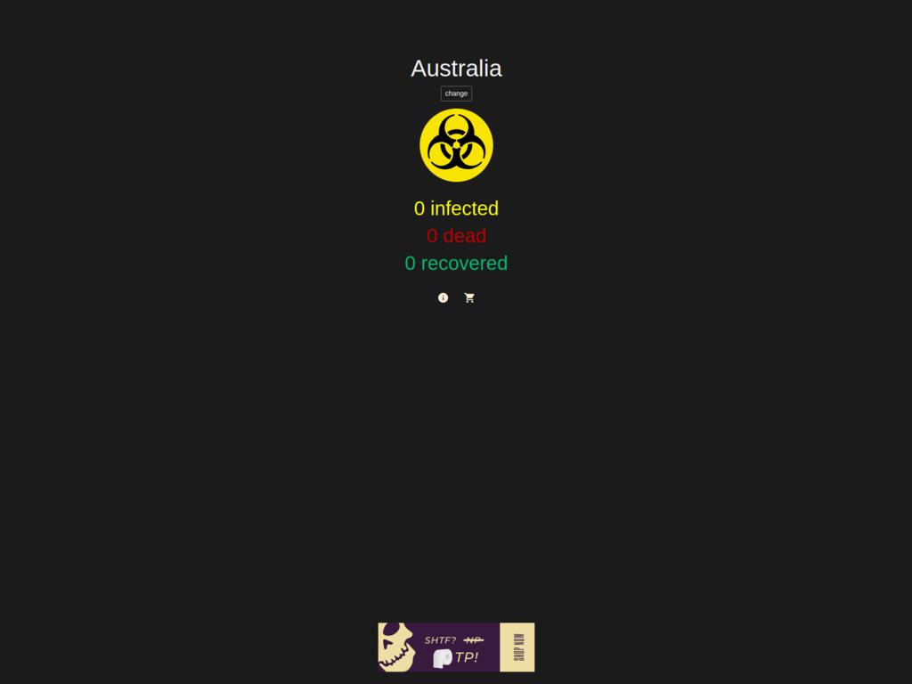 Coronavirus Australia Stats