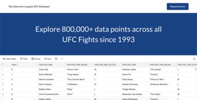 UFC Data Website