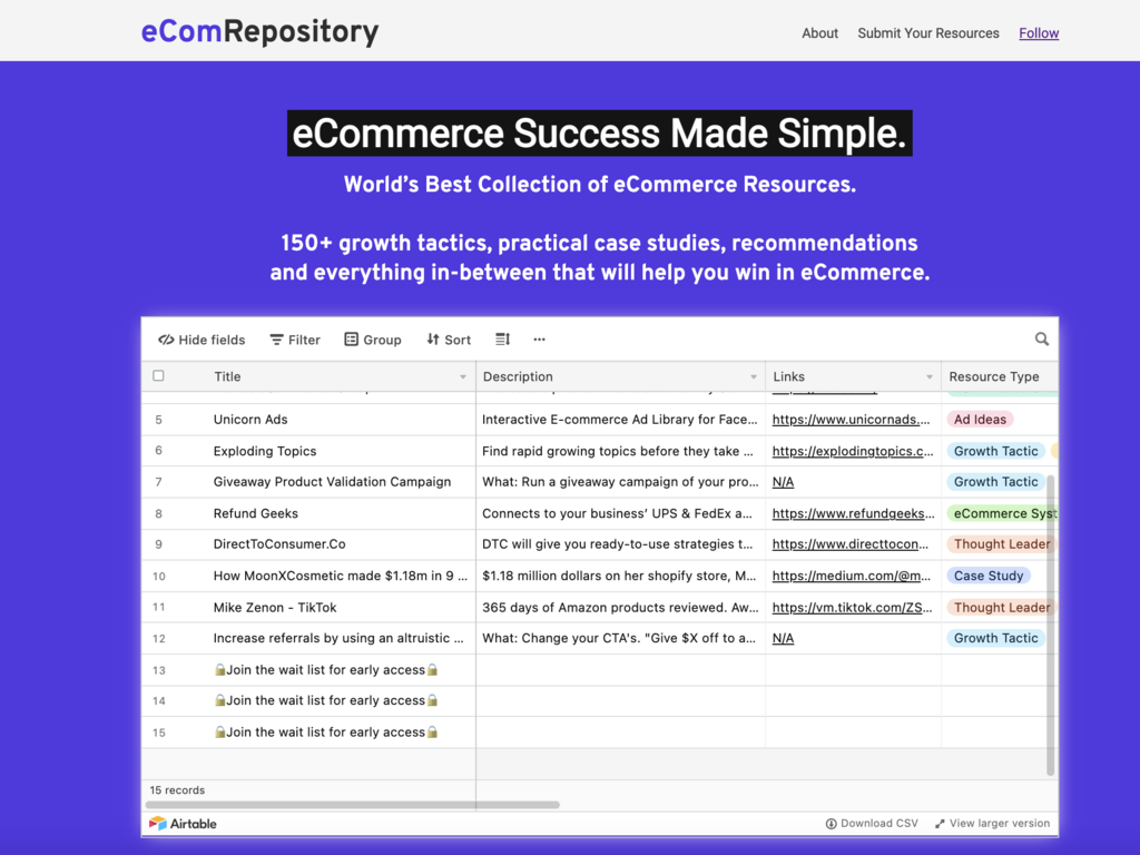Repository of eCommerce Resources