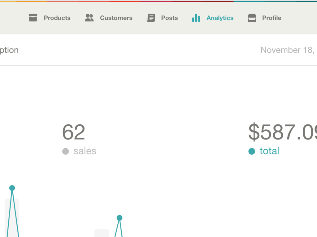 Reports, Insights & Market Research for Makers and Indie-hackers.