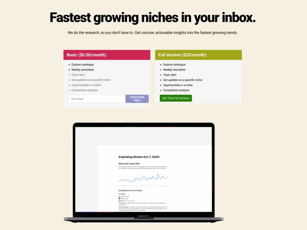 Subscription to Information on Hottest Business Niches