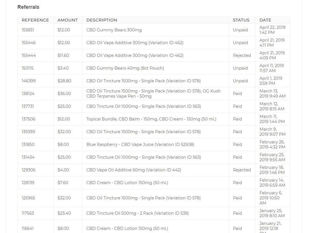CBD Oil Affiliate Website