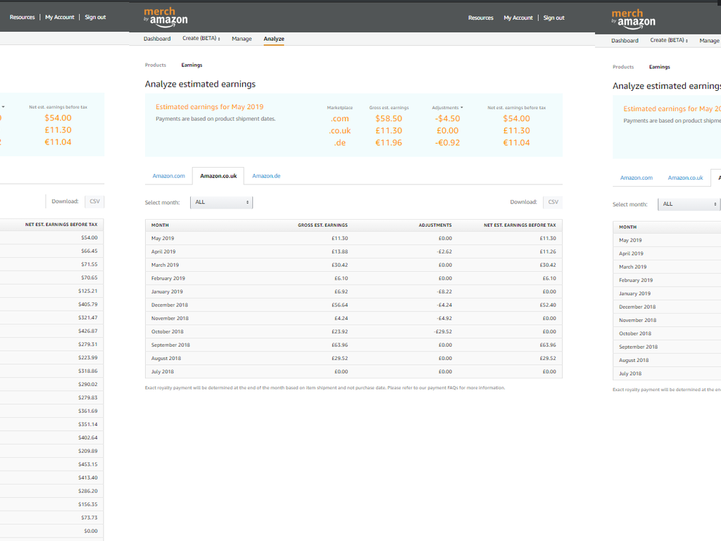 Merch by Amazon Account Tier 4